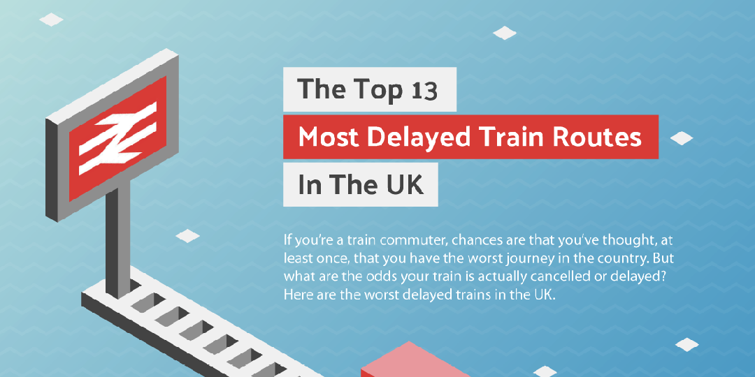 Train delays inforgraphic