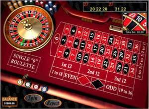Casino Game Internet, Online Casinos No Deposit Bonus Codes