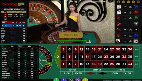 Bodog betting limits roulette minado bitcoins value